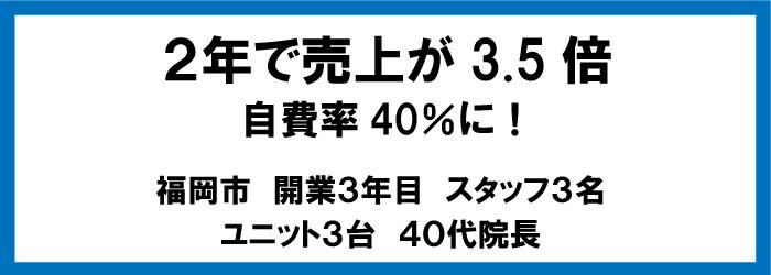 2年で売上が3.5倍。自費率40%に!